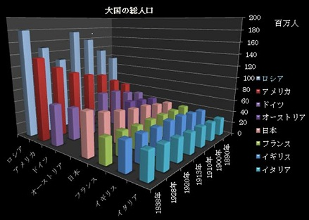 %E5%A4%A7%E5%9B%BD%E3%81%AE%E4%BA%BA%E5%8F%A3.JPG