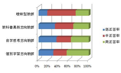 %E5%BF%97%E5%90%91%E5%88%A5.jpg