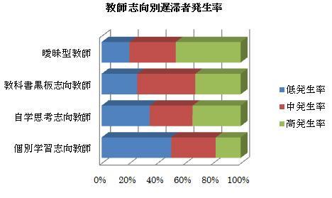 %E6%95%99%E5%B8%AB%E5%BF%97%E5%90%91%E9%81%85%E6%BB%9E.jpg