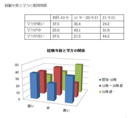 %E6%95%99%E5%B8%AB%E7%B5%8C%E9%A8%93.jpg