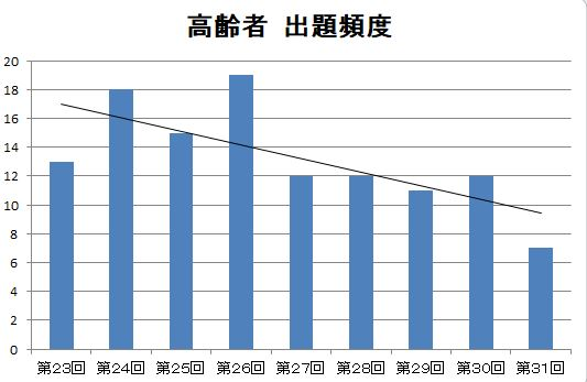 %E7%8F%BE%E4%BB%A3%E9%AB%98%E9%BD%A2%E8%80%85.JPG