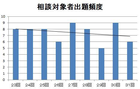%E7%9B%B8%E8%AB%87%E5%AF%BE%E8%B1%A1%E8%80%85.JPG